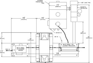 WILCO descaling system diagram